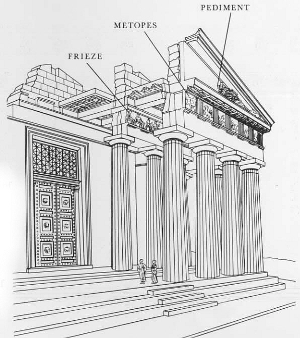 parthenon vs pantheon Answer 1 of 10: hello i'm going to paris and then rome i will be visiting pantheon in rome is the pantheon in paris worth going to or is going to the.