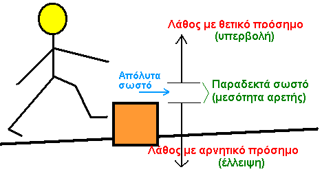 sxima7
